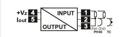 Opis zacisków przetwornika temperatury AR581