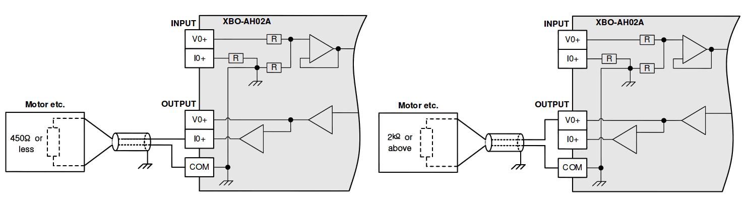 Karta XBO-AH02A - podłączenie kanałów wyjściowych